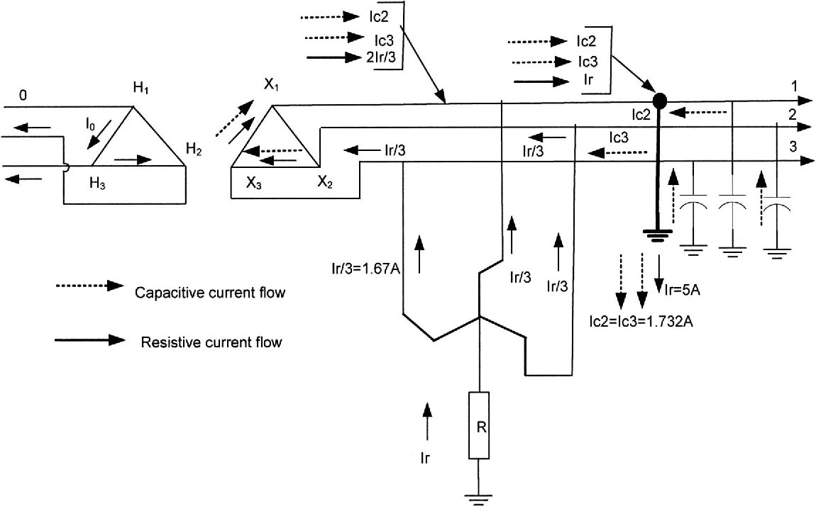 Figure 3 from 13.8 kV selective high-resistance grounding