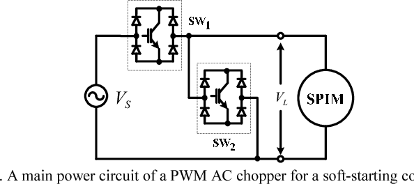 Soft starting control of single-phase induction motor