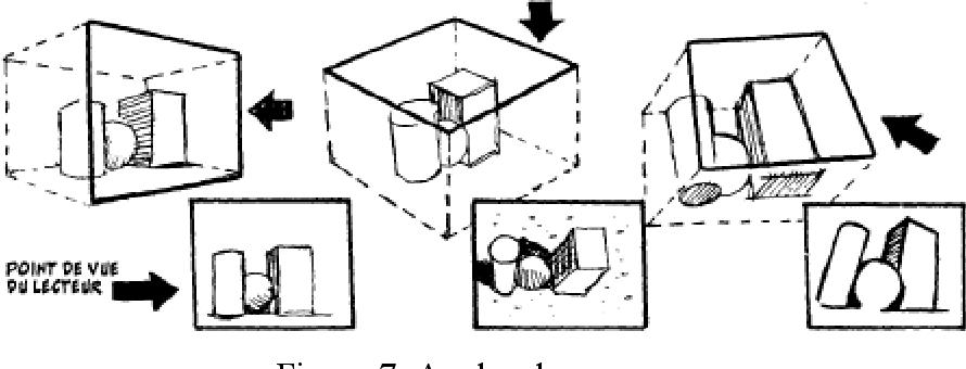 Analyse de la traduction d'un texte multimodal : la bande