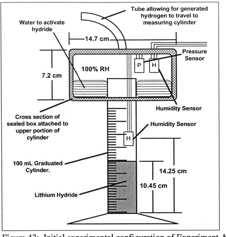 27 Diagram The Cross Section Of A Graduated Cylinder