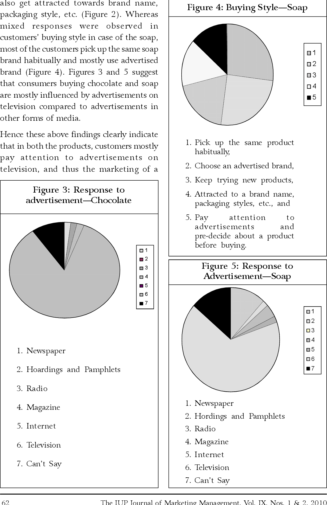 [PDF] Identification of Secondary Factors that Influence