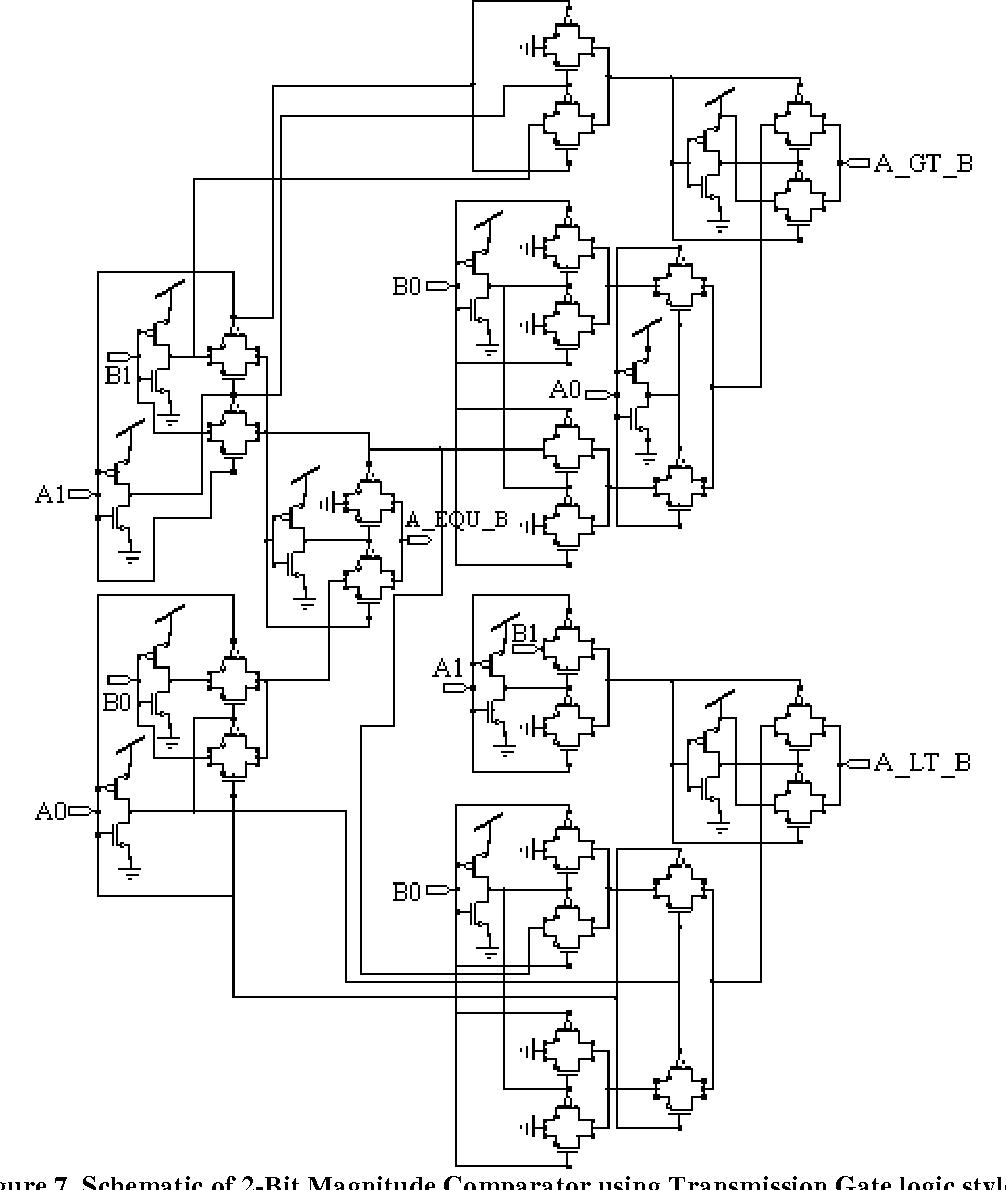 [PDF] 2-Bit Magnitude Comparator Design Using Different