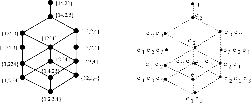 Figure 8 from The matrix of chromatic joins and the