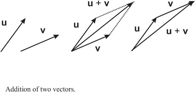 Figure 2.2 from Fundamentals of Continuum Mechanics