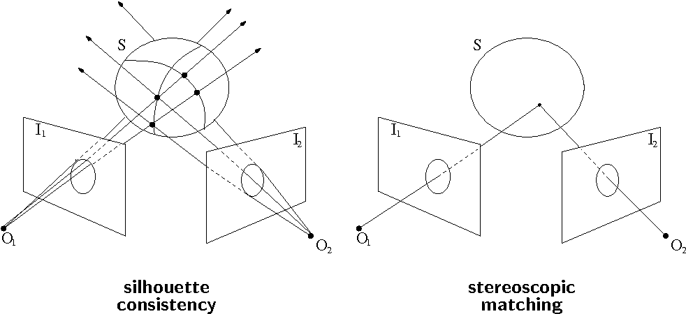 Figure 6.12 from Convexity in Image-Based 3D Surface