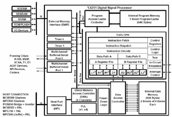 Figure 2 from Implementation of flight control computer