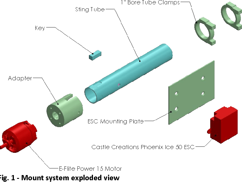 Fig 7 Lowspeed Opencircuit Tunnel