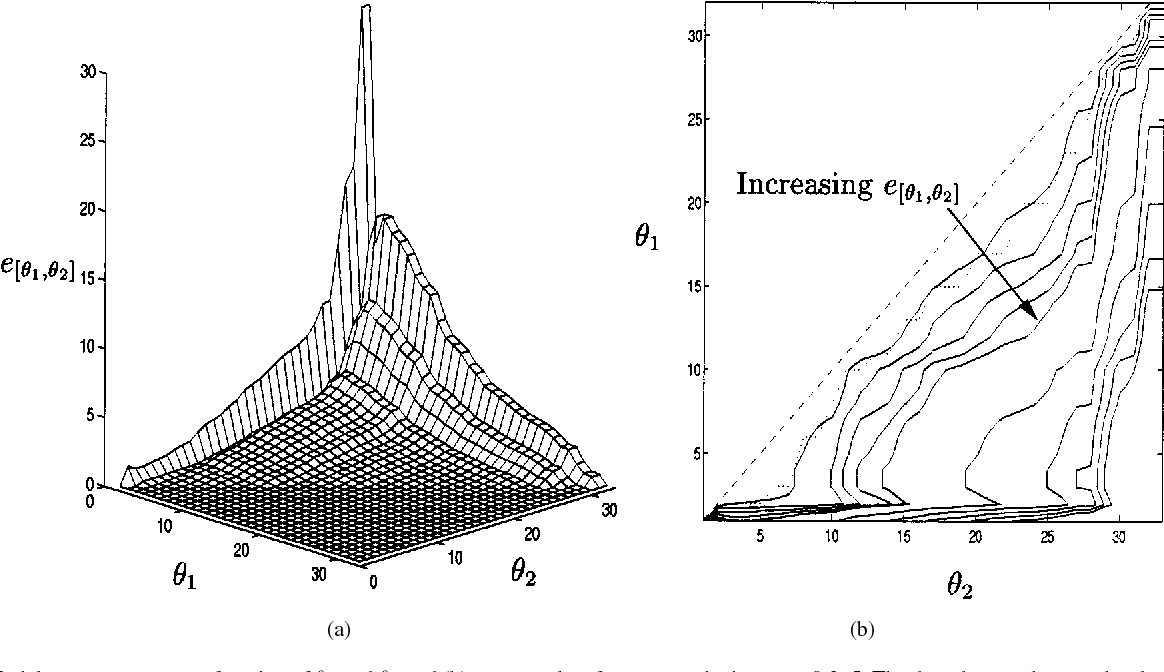 Level control in the steam generator of a nuclear power