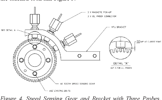 Figure 1 from Speed Sensing Gear and Bracket with Multiple