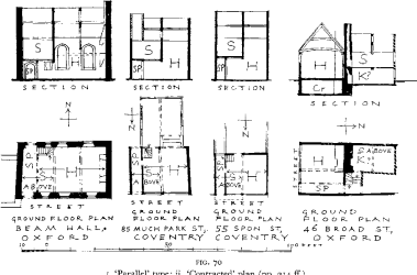 PDF] Medieval English Town House Plans Semantic Scholar