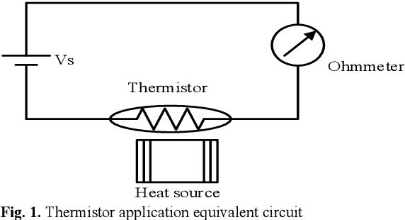 [PDF] Design of Wheatstone Bridge Based Thermistor Signal