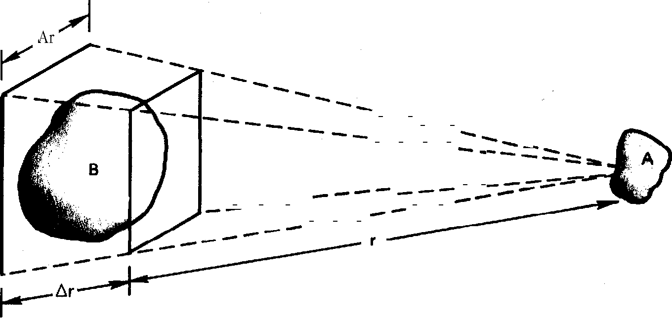 Figure 1-3 from Introduction to Plasma Physics and