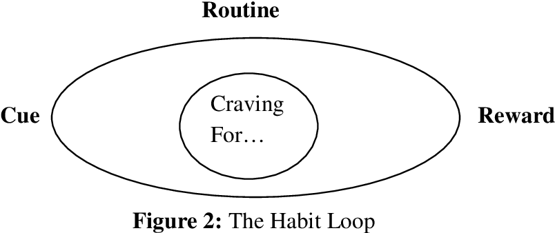 Overcoming the Five Primary Negative Thoughts: A Twenty