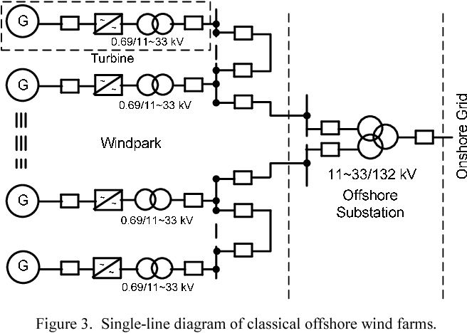 Wiring And Diagram: Diagram Of Wind Power Plant