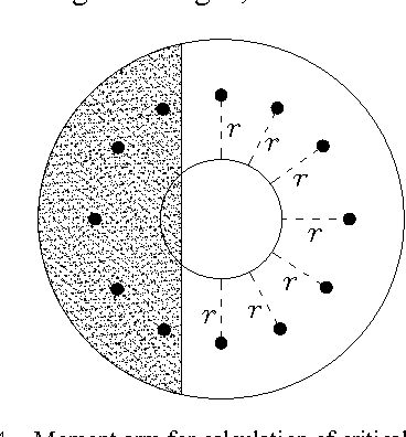 Figure 2 from Design of Circular Base Plate under Large