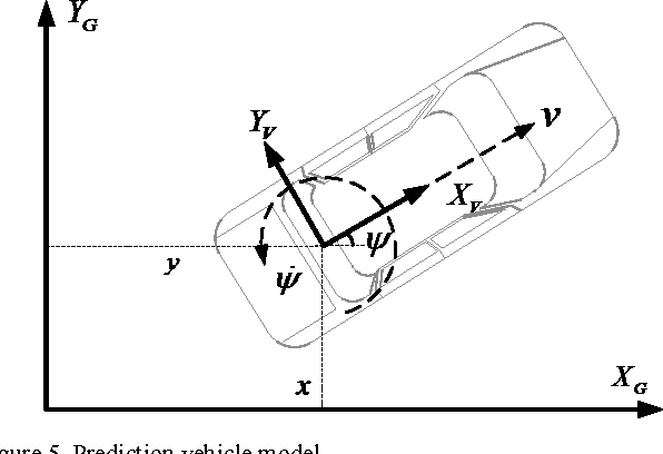 Vehicle localization using an AVM camera for an automated