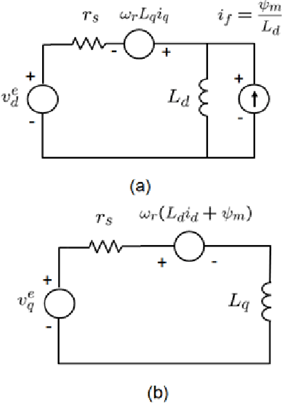 Synchronous Motor Equivalent Circuit