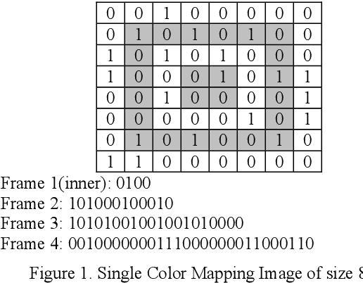 Table 4 from Spiral Bit-string Representation of Color for