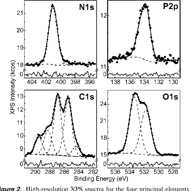 Figure 3 from Quantitative analysis and characterization