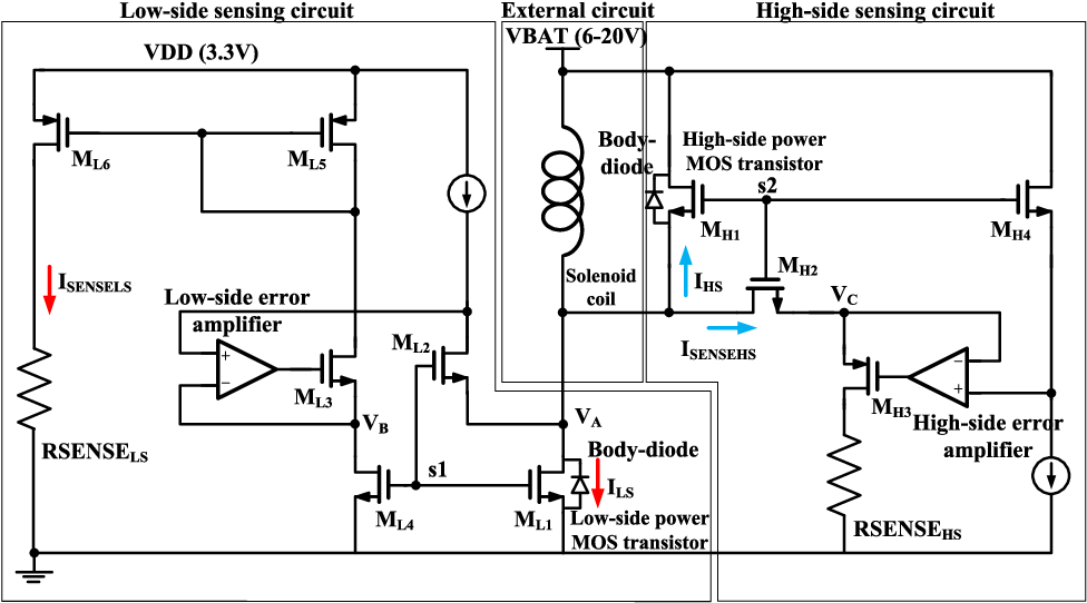 [PDF] A highly accurate solenoid valve driver with current