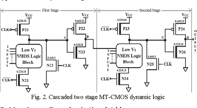 Figure 3 from 4-bit Manchester carry look-ahead adder