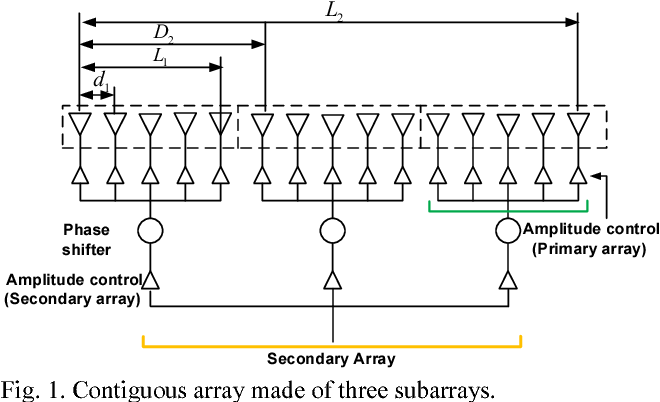 Substrate integrated waveguide feeding network for for angular-limited scan arrays with overlapped subarrays   Semantic Scholar