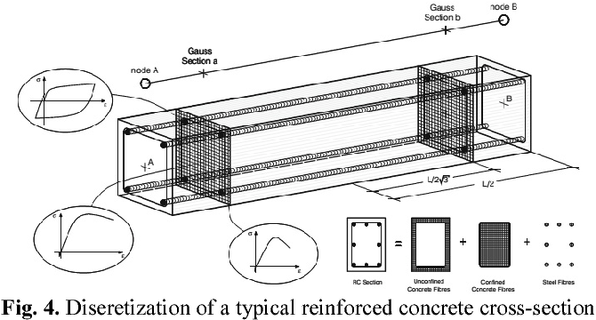 Table 1 from Earthquake response of large-span reinforced