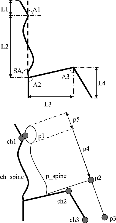 Figure 7 from Ergonomic Chair Design by Fusing Qualitative