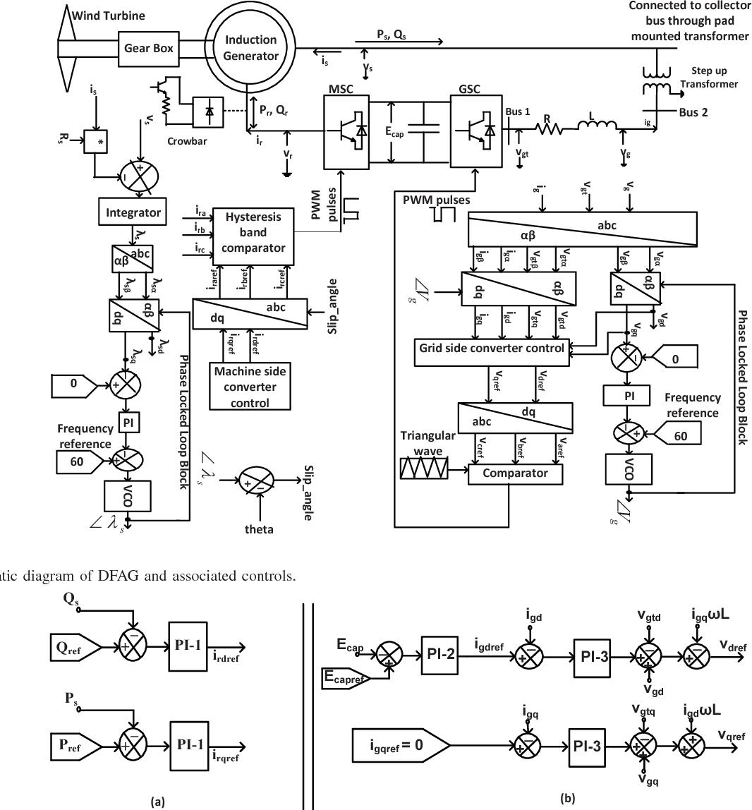 [Get 34+] Schematic Wind Turbine Circuit Diagram