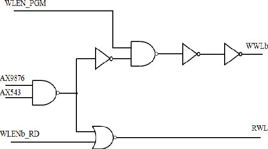 Figure 1 from Design of a Logic eFuse OTP Memory IP   Semantic Scholar