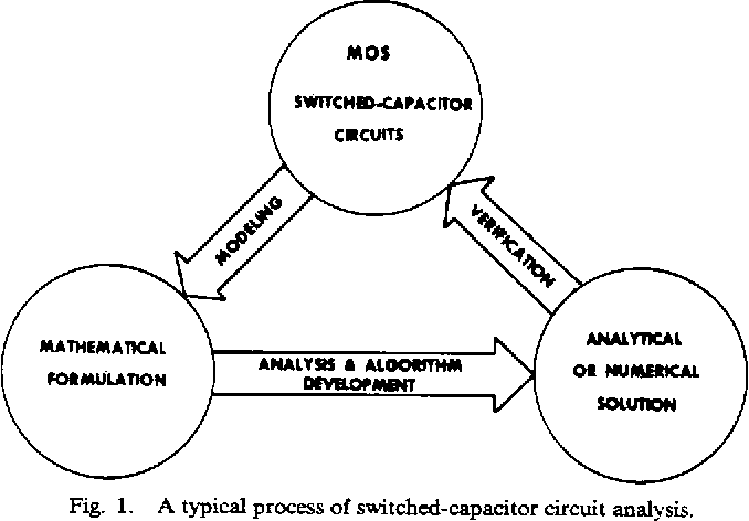 A Tutorial On Computer Aided Analysis Of Switched Capacitor