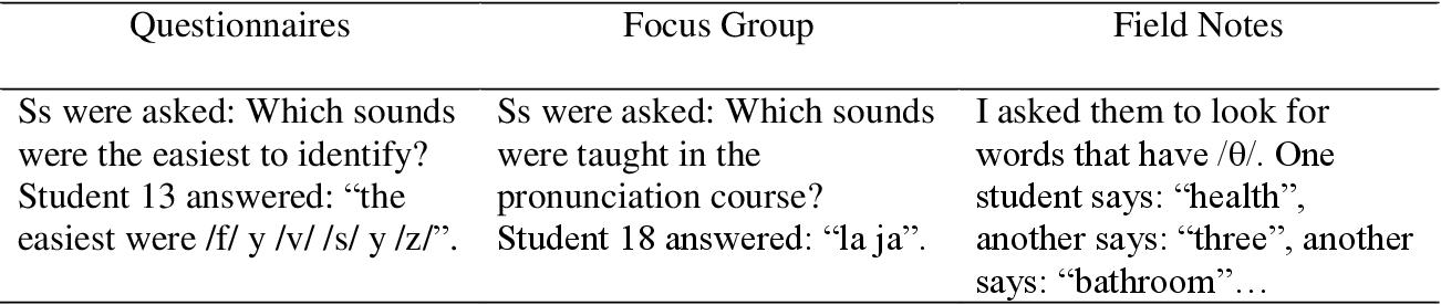 Pronunciation Instruction And Learning Objects To Enhance Efl Learners Pronunciation Skills Semantic Scholar