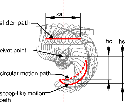Figure 5 from An active connection mechanism for modular