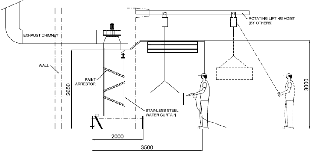 local exhaust ventilation lev systems