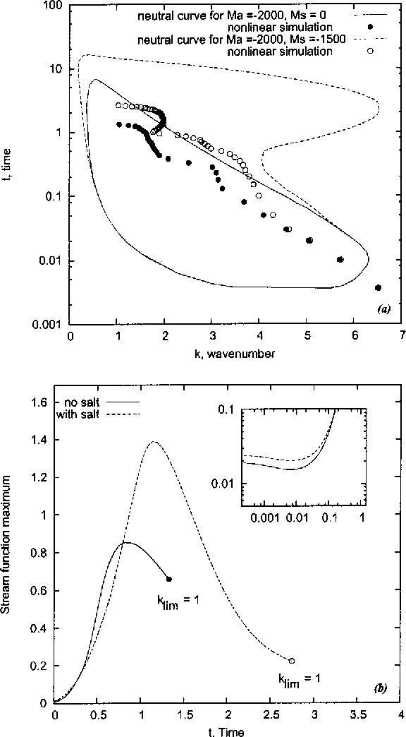 [PDF] On Marangoni convective patterns driven by an