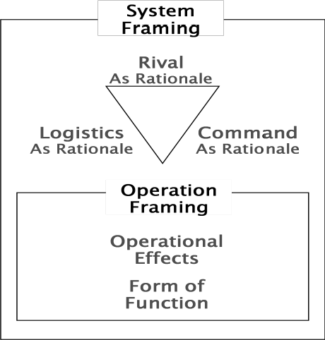 Figure 5 from More than just Plan, Prepare, Execute, and