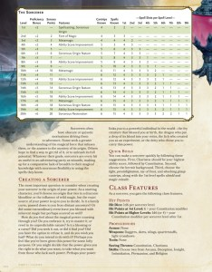 Dnd sorcerer also    table of contents and sorcerer class rh geeknative