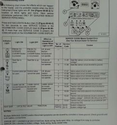 bobcat skid steer 753g 753 service manual book 6900976 [ 899 x 1200 Pixel ]