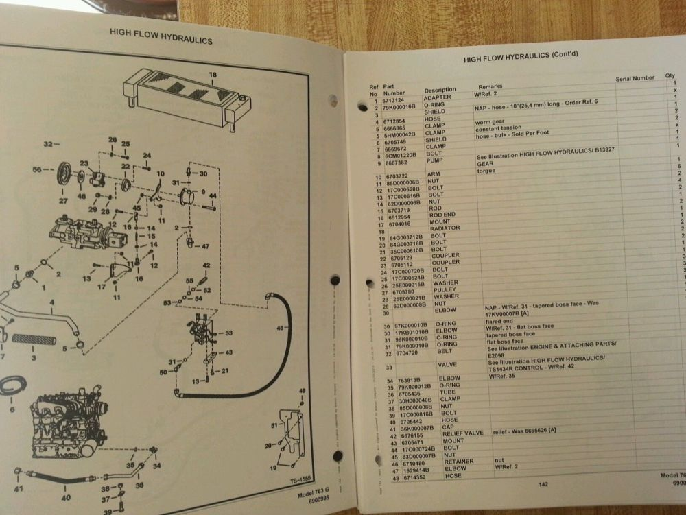 medium resolution of bobcat 763 hydraulic parts diagram wiring diagrams bobcat hydraulic system bobcat 763 763g skid steer parts