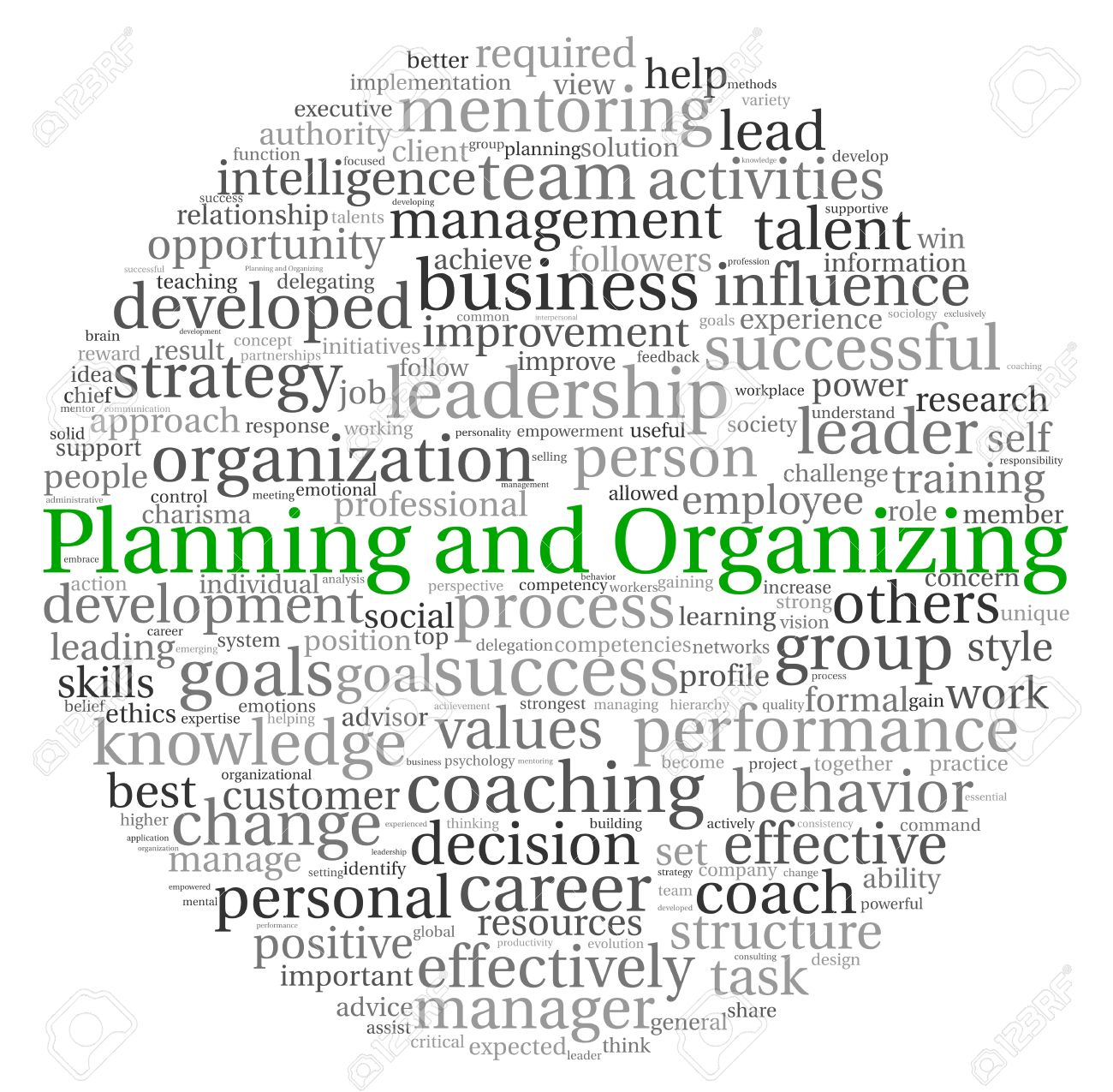 Graduate Research: Organizing and Planning