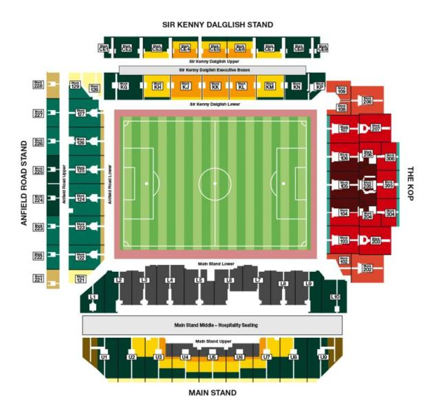 Liverpool Anfield Seating Chart