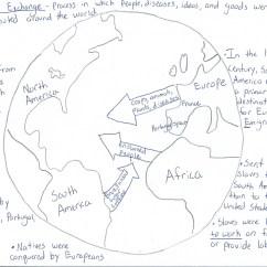 Columbian Exchange Diagram Brain Structure And Function Worksheet Grass Fedjp