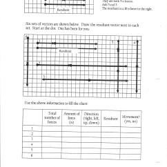 Hr Diagram Worksheet Middle School 6 Way Plug Wiring Alvarado Intermediate