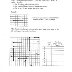 Hr Diagram Worksheet Middle School Molecular Orbital For Cl2 Alvarado Intermediate