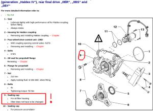 Guide To Generation 4 Haldex Trouble Shooting  Haldex