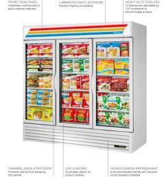 true refrigeration gdm72f features [ 870 x 1044 Pixel ]