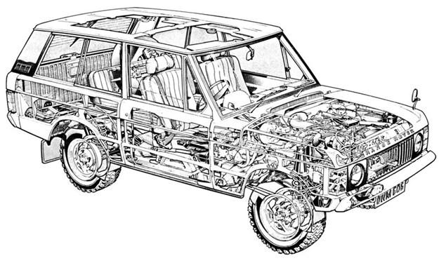 Range Rover turns 50