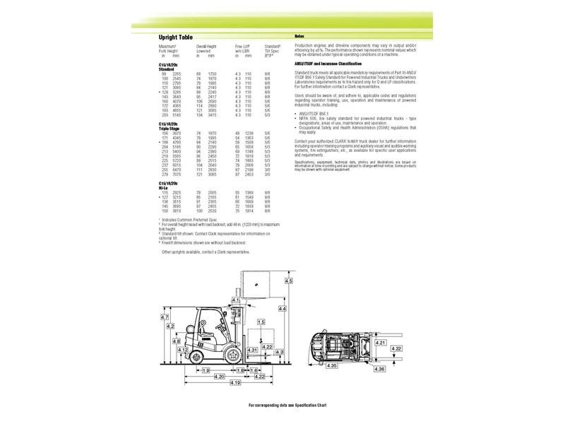 2015 CLARK C15CL LPG FORKLIFT for sale