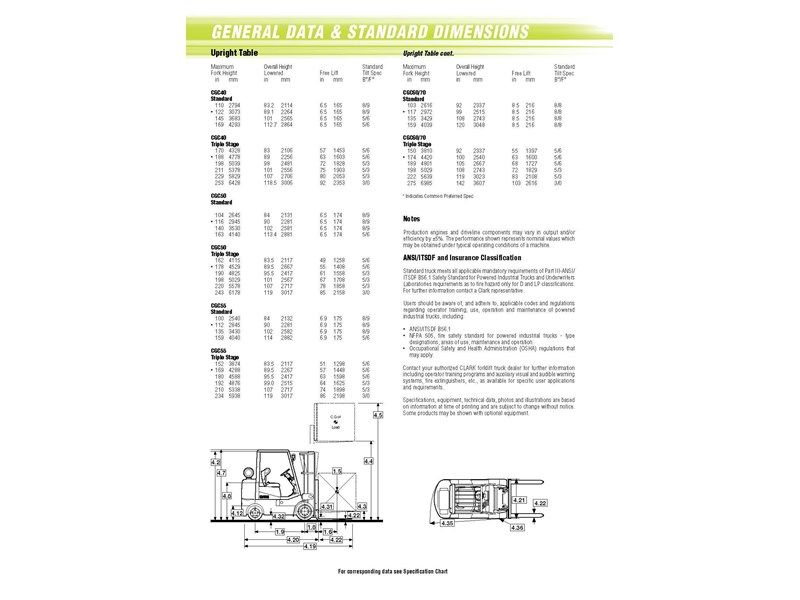 2015 CLARK CGC70 LPG FORKLIFT for sale