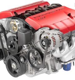 ls engine [ 1422 x 948 Pixel ]